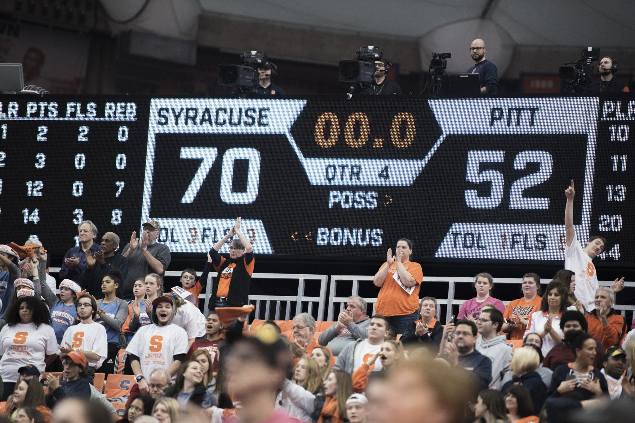Syracuse women's basketball team beats Pitt