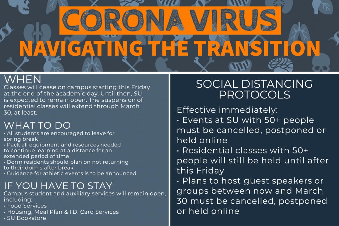 Coronavirus: Navigating the Transition at Syracuse University