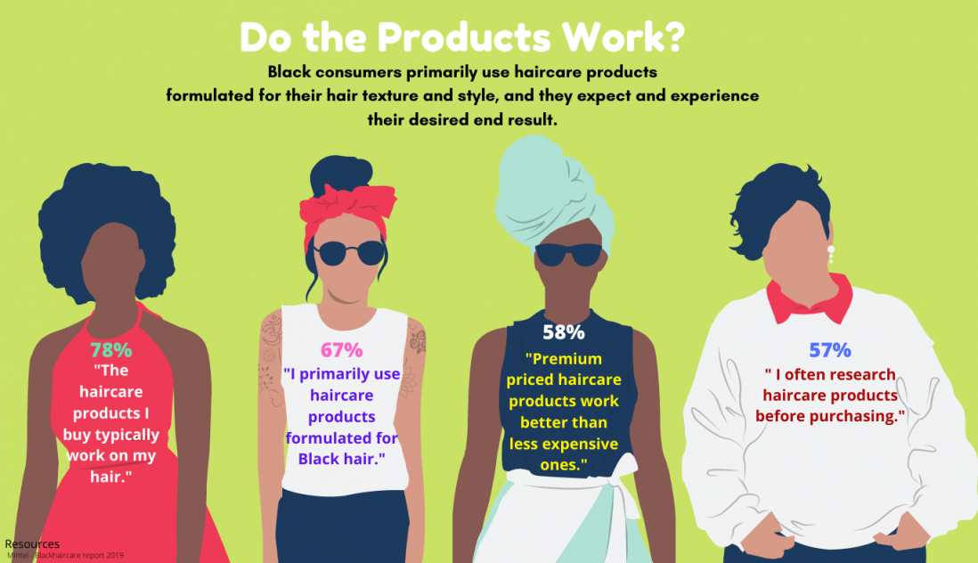 Natural hair graphic
